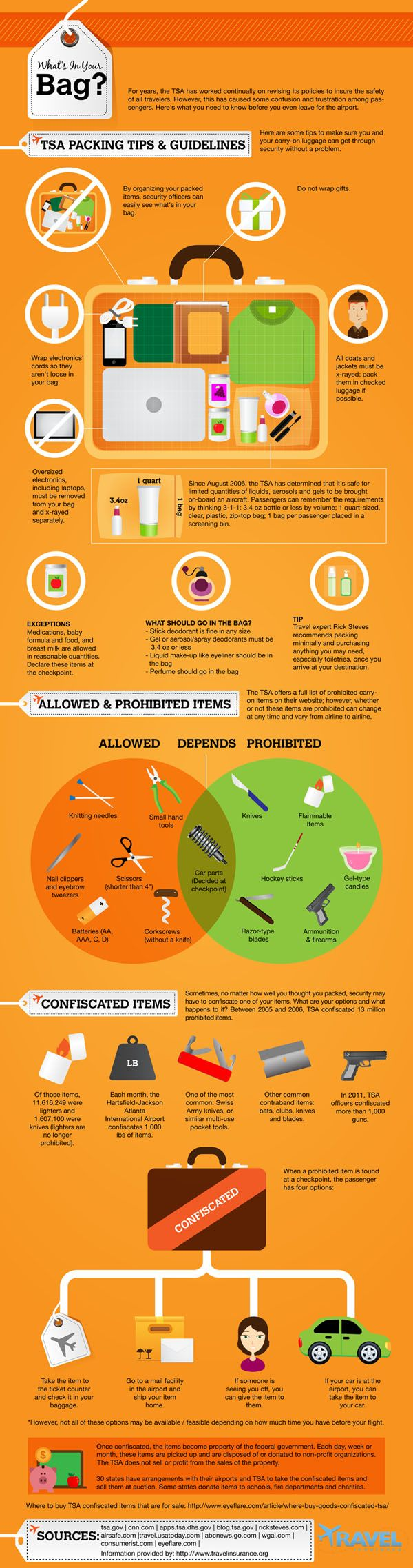Do you want to make sure your carry-on luggage gets through the TSA security check at the airport? Check out this travel infographic on how to pass the TSA checks.