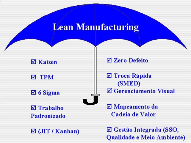"""engineering the lean enterprise: 5s essay Many manufacturing facilities have opted to follow the path towards a """"5s""""  workplace organizational and housekeeping methodology as part of."""
