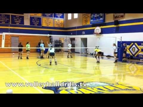 Beginner Volleyball Passing Drill: Wheel passing