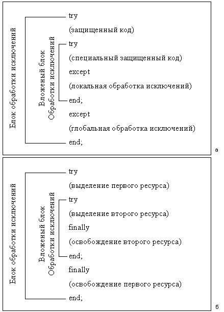 Тумба Денвер-Элита-10. 1М пр. ВМФ-1422-01