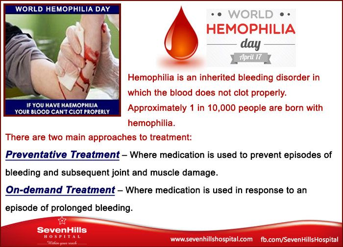 Articles and Key Findings on Hemophilia