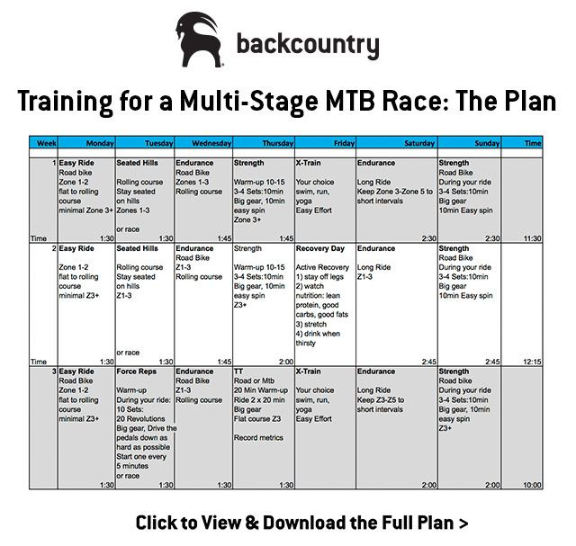 To compete in--or even complete--a marathon bike race, you'll need not only hours in the saddle but also a smart training plan. This 12-week program focuses on power intervals and climbing repeats mixed in with long endurance rides.