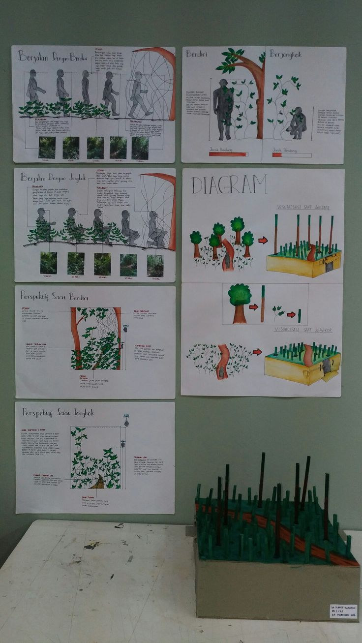 """Display of XYZ 360° Project """"Forests In The Woods"""" by Mochammad Hanif Djawawi - DD1/A1"""