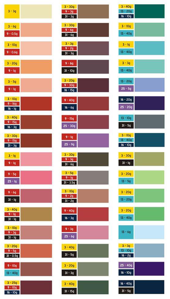 Combinações de cores de corantes para tecido