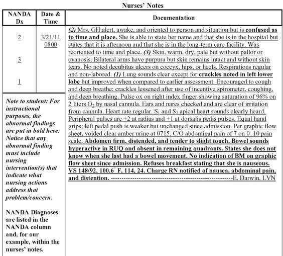 nursing notes | ... IA · Example of narrative-chronological nurses' progress notes: