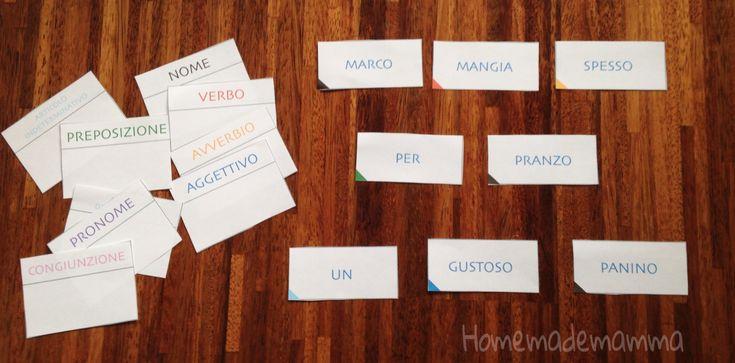 Le carte della grammatica: attività per imparare e ripassare l'analisi grammaticale