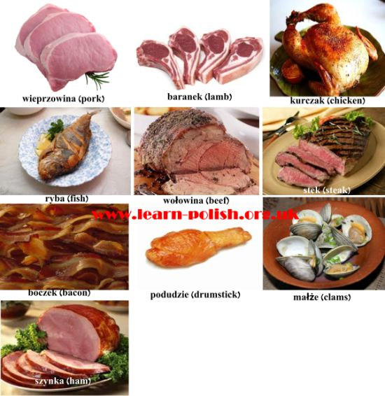 Polish vocabulary - Meat