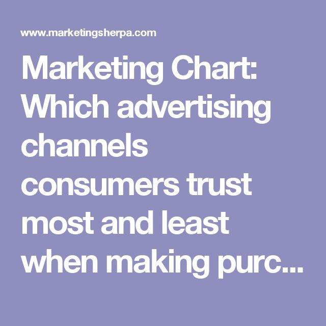 Marketing Chart: Which advertising channels consumers trust most and least when making purchases | MarketingSherpa