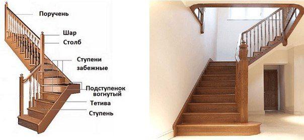 Расчет лестницы на второй этаж с поворотом на 180 градусов  Для того, чтобы совершить правильные расчёты, нужно прежде всего вникнуть в конструктивные особенности лестницы. Основные виды каркаса поворотных лестниц — это с поворотом на 90 градусов, то есть в виде буквы Г, и на 180 градусов — в виде буквы П. Эти разновидности могут быть представлены в виде следующих конструкций. Самый обычный вариант — это маршевая лестница. Типичной особенностью маршевой установки является то, что она состоит…