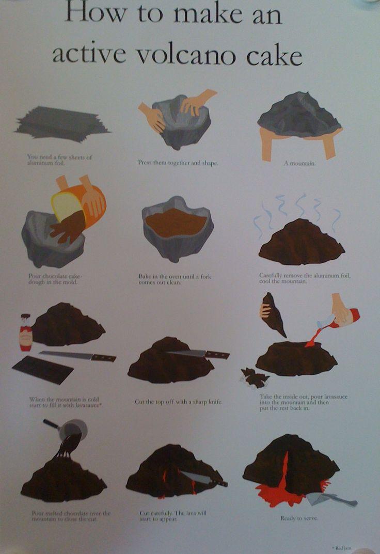 siitam: How to make an active vulcano cake: