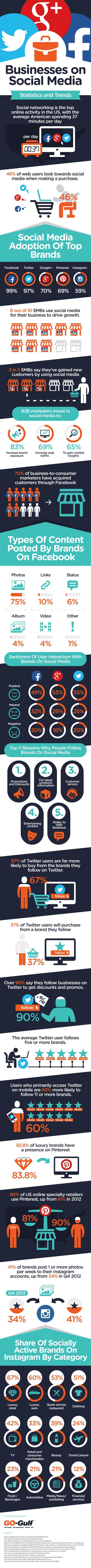 businesses-on-social-media