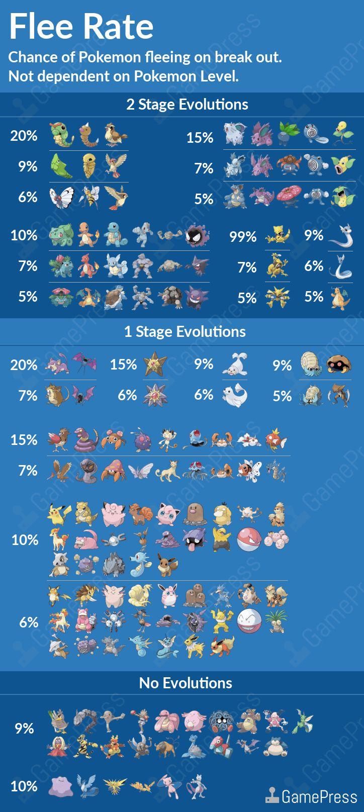 Pokemon GO Database, News, Strategy, and Community for the Pokemon GO Player. LOVE Pokemon? Visit us: www.PokeMansion.Com