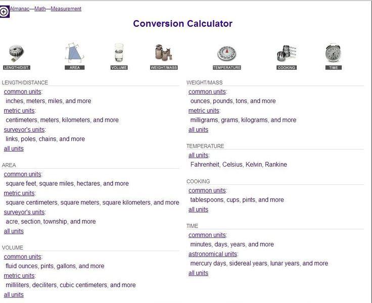 basic metric conversion table pdf