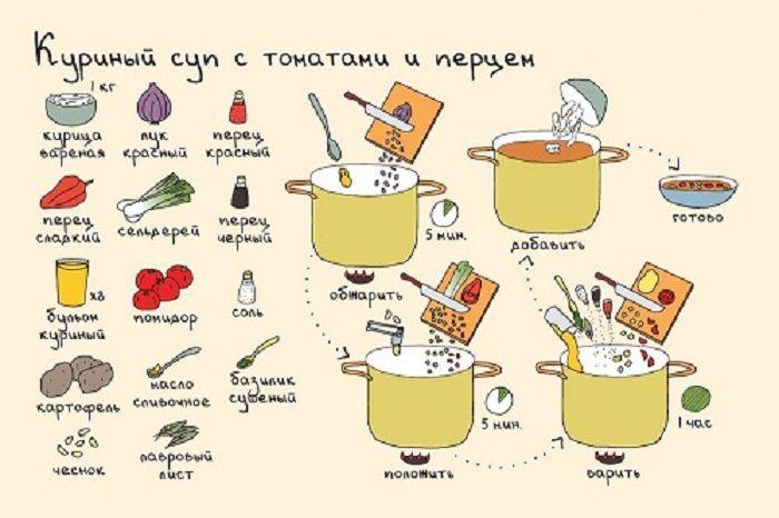 Не любите готовить? Эти яркие рецепты в картинках созданы специально для вас! | Golbis