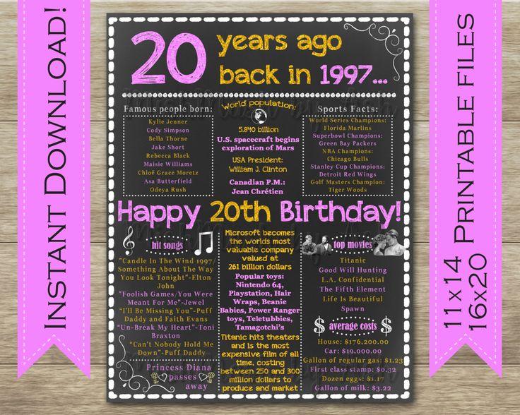 20th Birthday for Her 20th Birthday Chalkboard by mishmashbyash