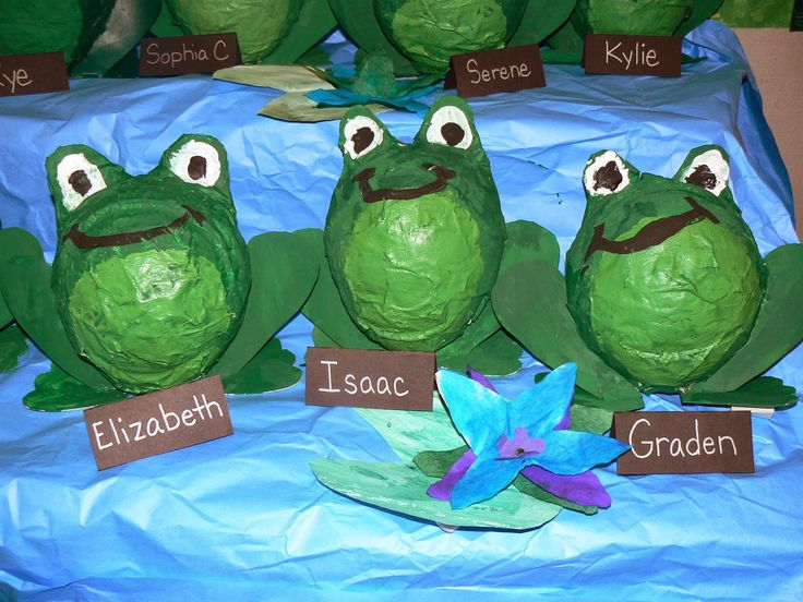 Mrs. T's First Grade Class: paper mache frogs