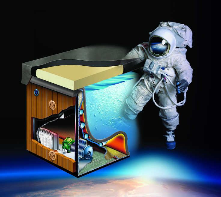 Hydropool's Hydrowise thermal blanket insulation is the same material used by NASA to protect their astronauts from the freezing cold of space!