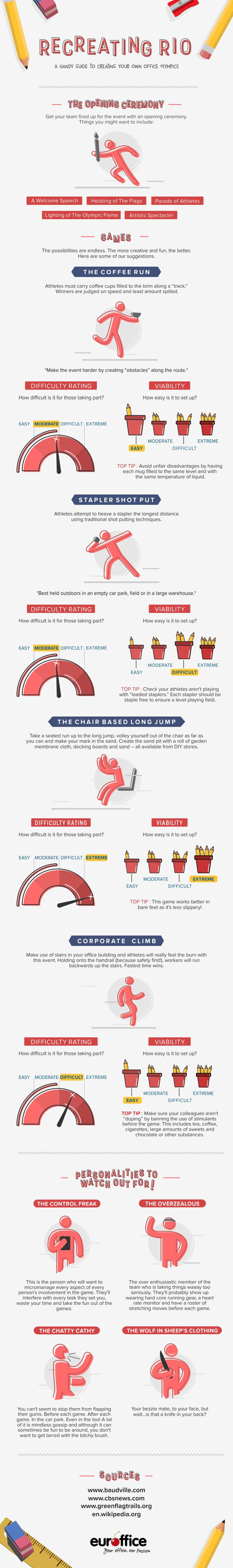 Infographic Of The Day: Recreating Rio - Your Office Olympics