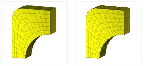 ANSYS Сетка с проявлением эффекта «песочных часов» (справа) в сравнении с сеткой без этого эффекта (слева)