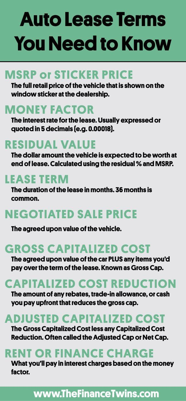 How To Negotiate A Car Lease Get The Best Deal The Ultimate Guide In 2020 Car Lease Lease Sticker Price