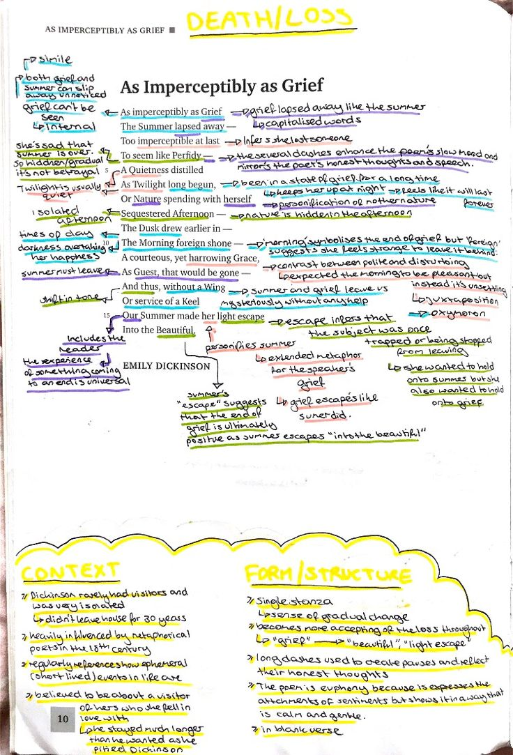 Pin by michelle Bookout on Poetry (With images) English