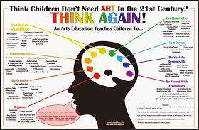 Art in the 21st century http://createartwithme.blogspot.com/2014/08/free-posters-back-to-school-gift-for-you.html?m=1