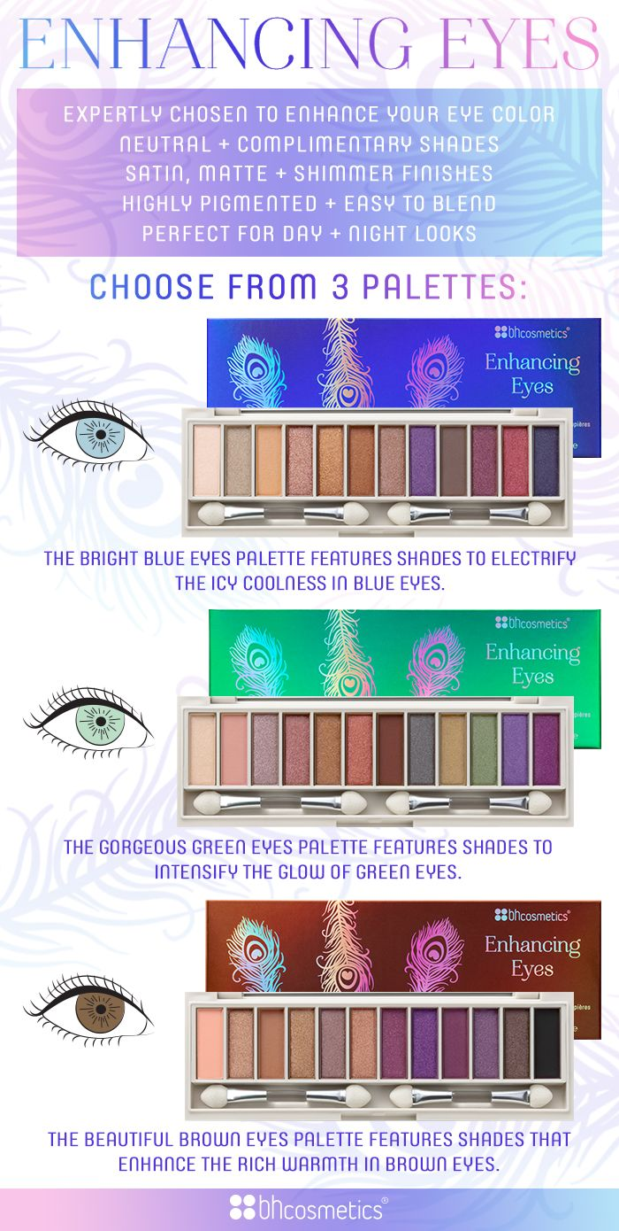 Read all about our new Enhancing Eyes Palettes, available for only $7.95 through our website at www.bhcosmetics.com!