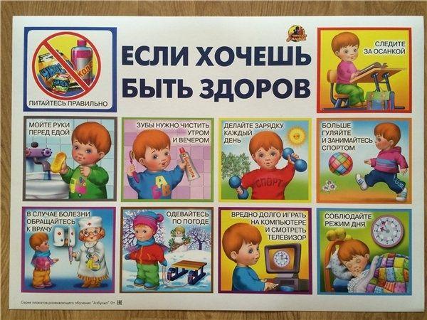 здоровый образ жизни картинки для детей: 17 тыс изображений найдено в Яндекс.Картинках