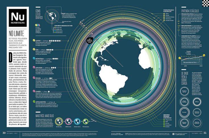 Earth pollution, Infographic by Fábio Dias | Galileu