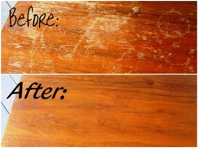 How To Fix Scratches In Wood | Health Natural Living