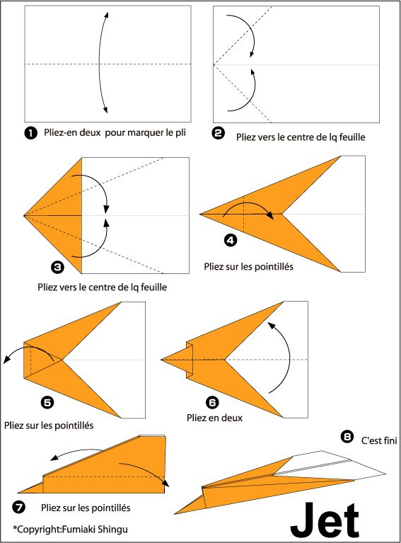 25 best ideas about avion en papier on pinterest avions - Pliage serviette facile et rapide ...