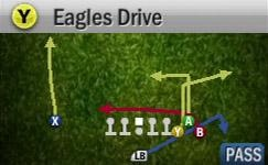 Philadelphia Eagles Playbook  Singleback Bunch - Eagles Drive  Setup  1. Streak B  2. Drag A  Scan the isolated WR at the snap of the ball. If he is 1v1 look for this matchup, click on and make a play. Next look the bunch side of the field and look to flood zone coverage. The corner route is flattened at the top of the route which makes it a great option near the sideline.