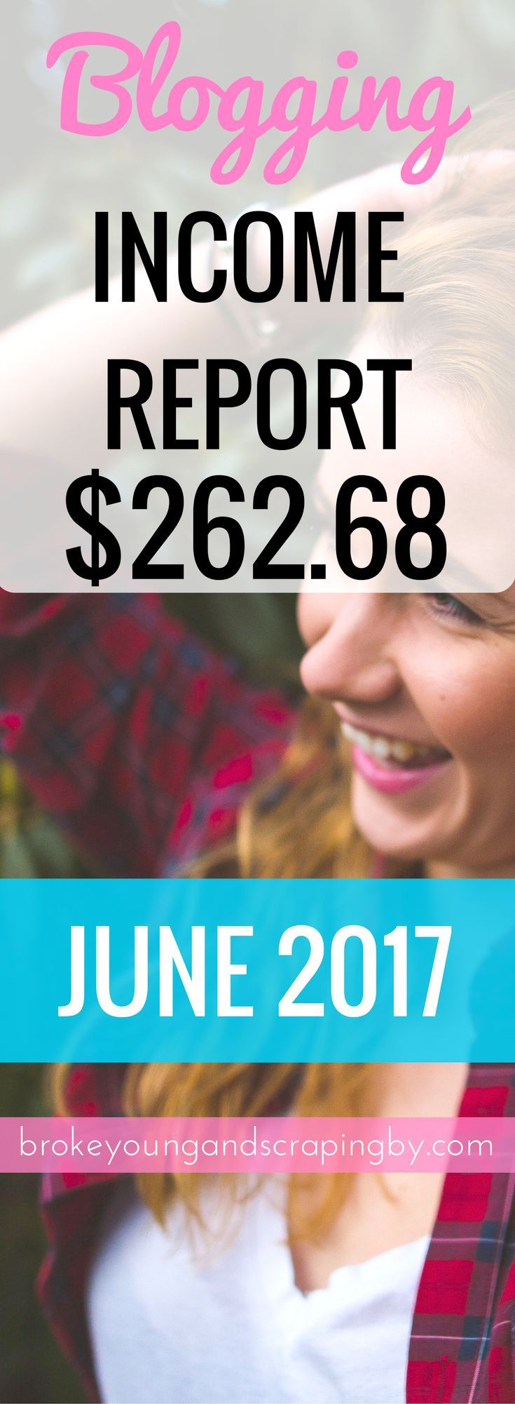 Make a side hustle while sitting in your underwear! I'll show you how I made $262.68 blogging in my fourth month!