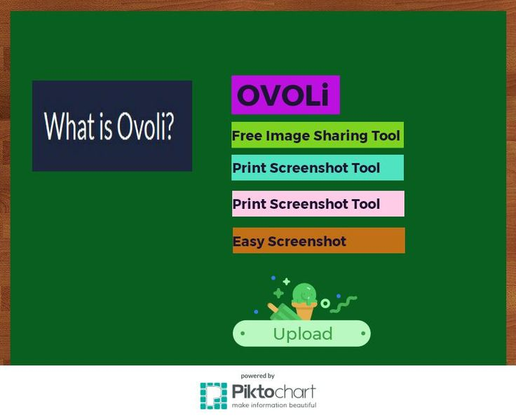Take a screenshot and share it with your peers to clear your doubts in the project regarding anything. OvoLi is Easy Print Screenshot sharing tool that makes screenshot sharing easy and quick.