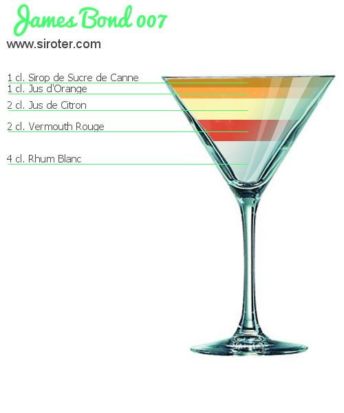 Recette Cocktail JAMES BOND 007