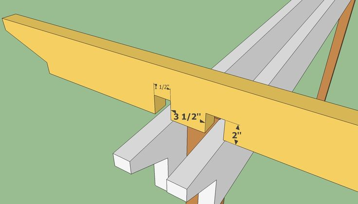 How to Build a Pergola Attached to the House | Building a pergola attached to the house