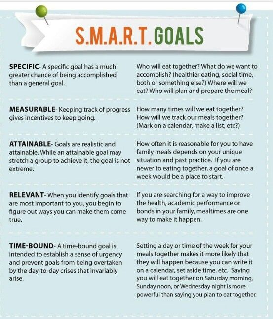 how to write a nursing goal