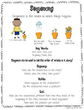 sequencing anchor charts | reading school / Great sequencing anchor chart!