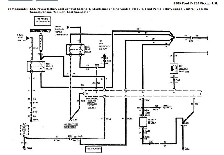 1988 Ford F-150 EEC Wiring Diagrams