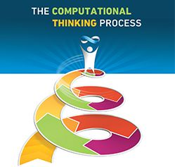 """There is a lot of talk of """"Computational Thinking"""" as a new imperative of  education, so I wanted to address a few questions that keep coming up about  it. What is it? Is it important? How does it relate to today's school  subjects? Is Computer-Based Maths (CBM) a Computational Thinking  curriculum?  Firstly, I've got to say, I really like the term.  To my mind, the overriding purpose of education is """"to enrich life"""" (yours,  your society's, not just in """"riches"""" but in meaning) and different…"""