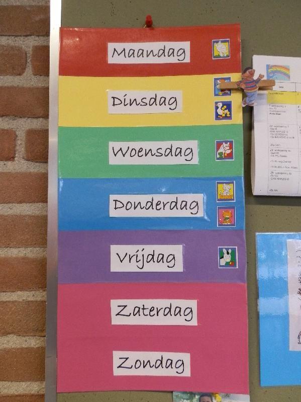 Dagen van de week. De kindjes met dezelfde sticker als bij de dag staat dat het vandaag is, die helpt de juf vandaag.