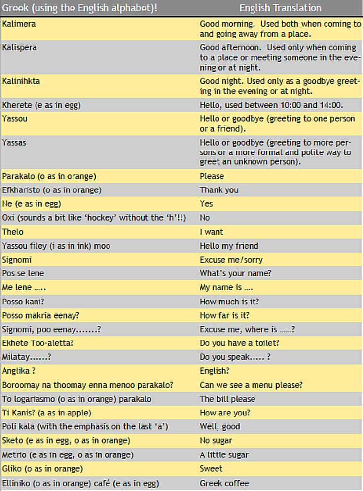 Greek words and phrases