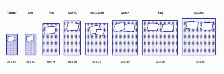 Finest Mattress Comparison Chart Ideas