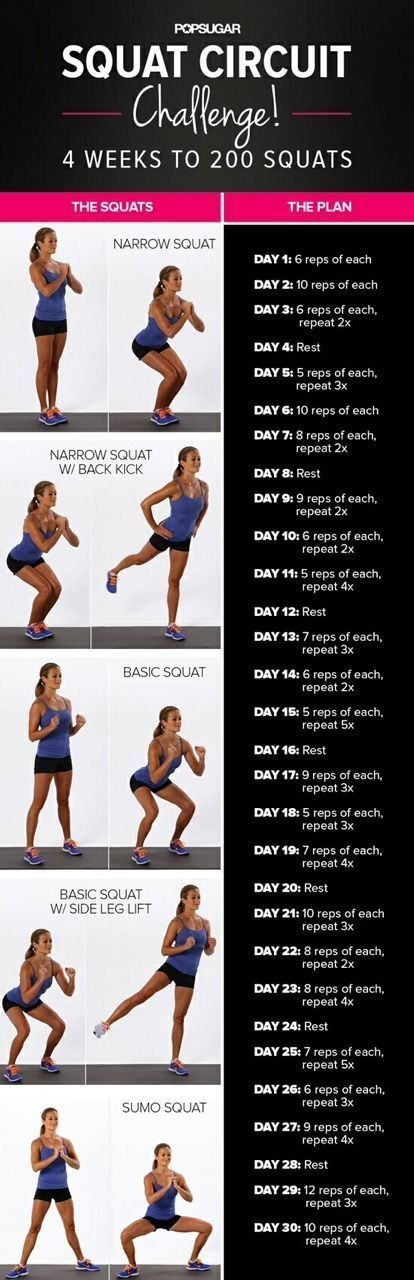 4-week workout plan that will build full-body strength, set fire to calories, and no gym or equipment needed to be fit.