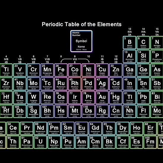 64 best periodic table of the elements images on pinterest neon rainbow periodic table urtaz Image collections
