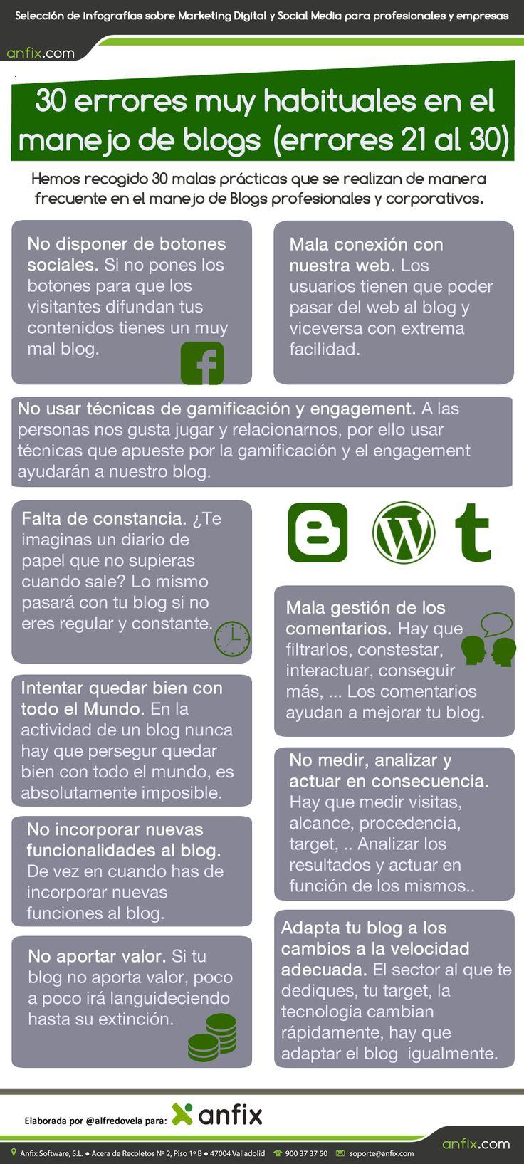 30 errores muy habituales en el manejo de blogs (errores 21 al 30) [Infografía] - anfix.tv