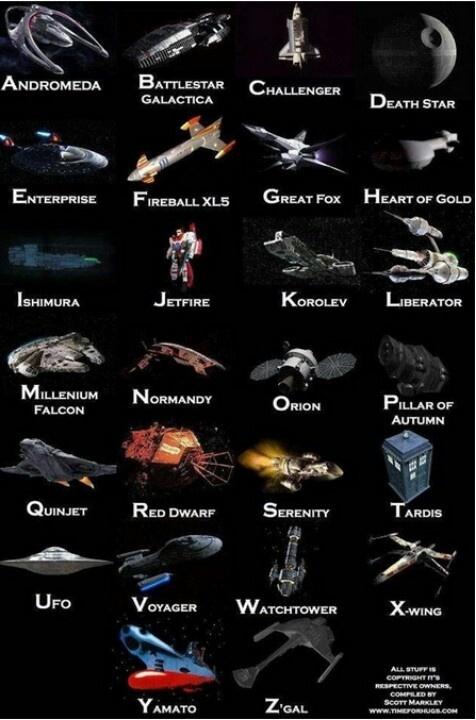 Alfabeto de naves espaciales para aprender a leer hasta el infinito y más allá