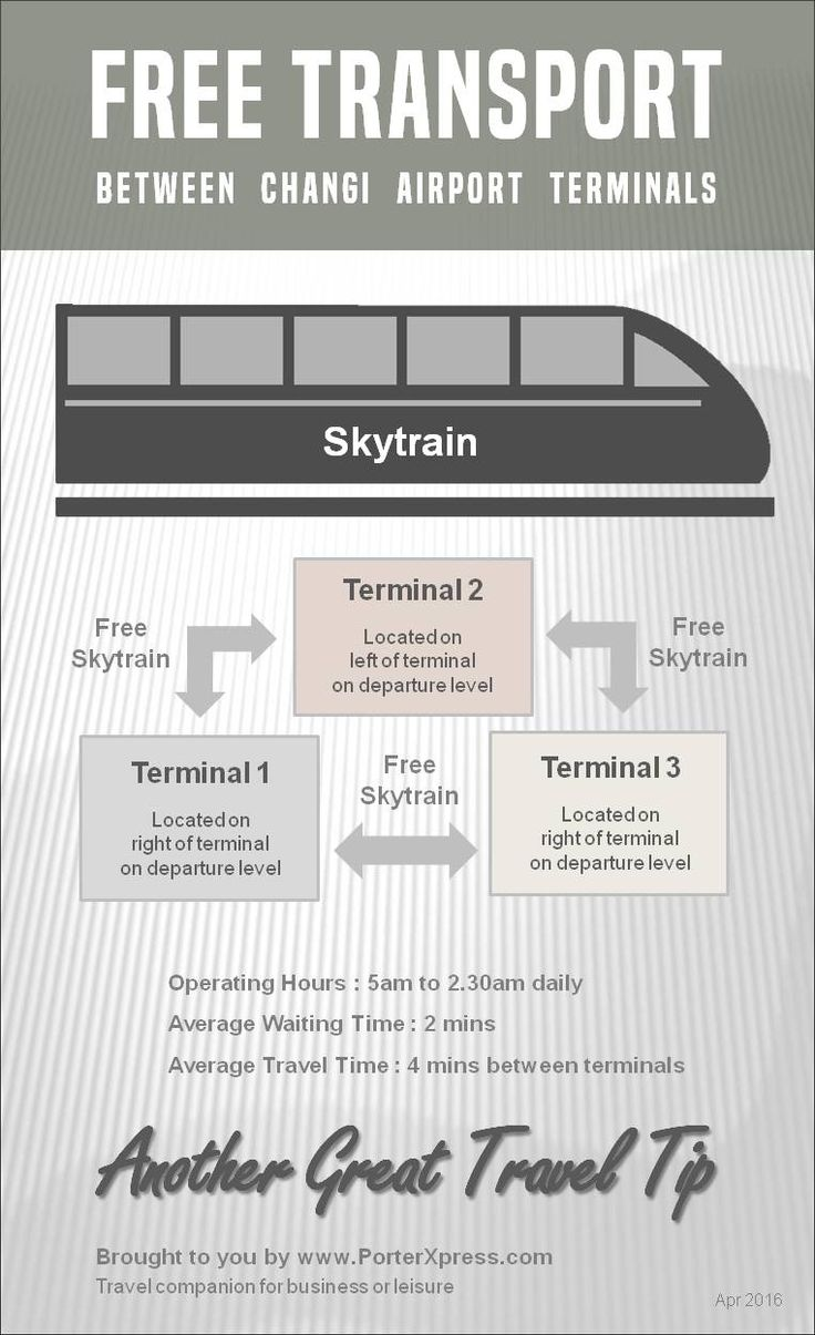 Free Transport between terminals of Singapore Changi Airport. Airport transfer to & from city available at all terminals.