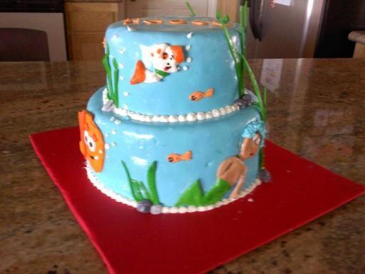 D Cake Designs For Birthdays