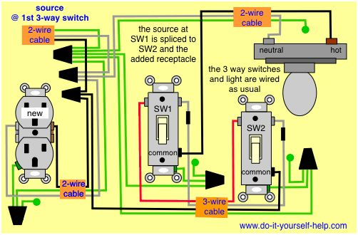 receptacle in a 3 way circuit | diy in 2019 | 3 way switch ... 3 way outlet wiring diagram 3 prong outlet wiring diagram
